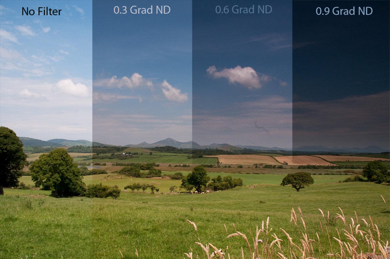 filtros-fotografía