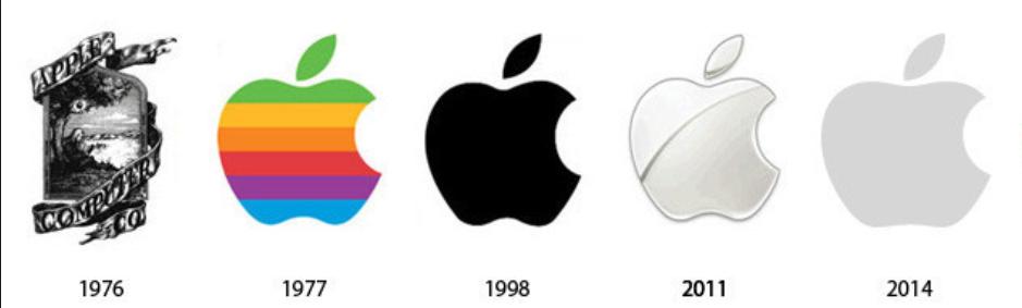 evolución-logotipos