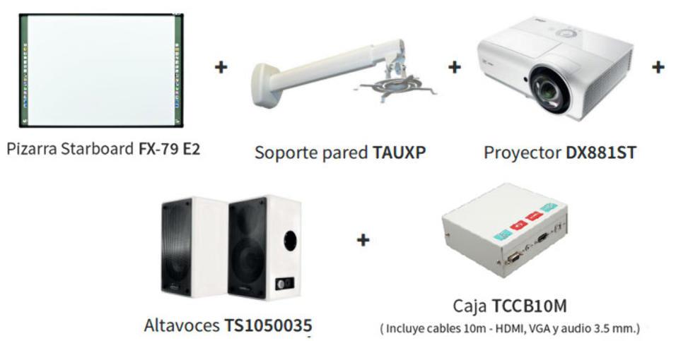 AULA-INTERACTIVA-KIT FX79SB-DX881ST-ACCESORIOS