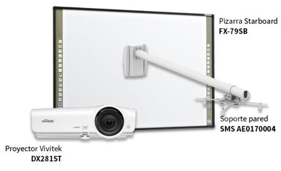 IT FX79SB-DX281ST-SOPORTE